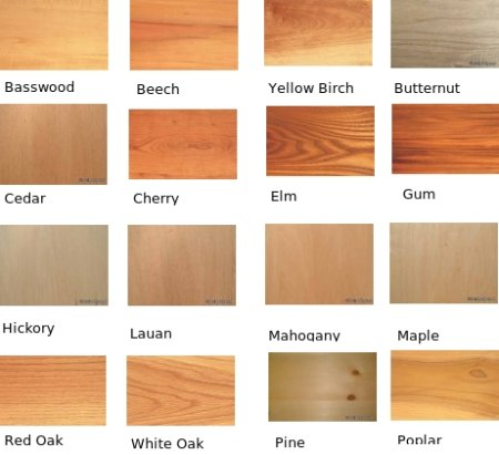 Types of Wood,Furniture Wood,Different Types of Woods For Furniture